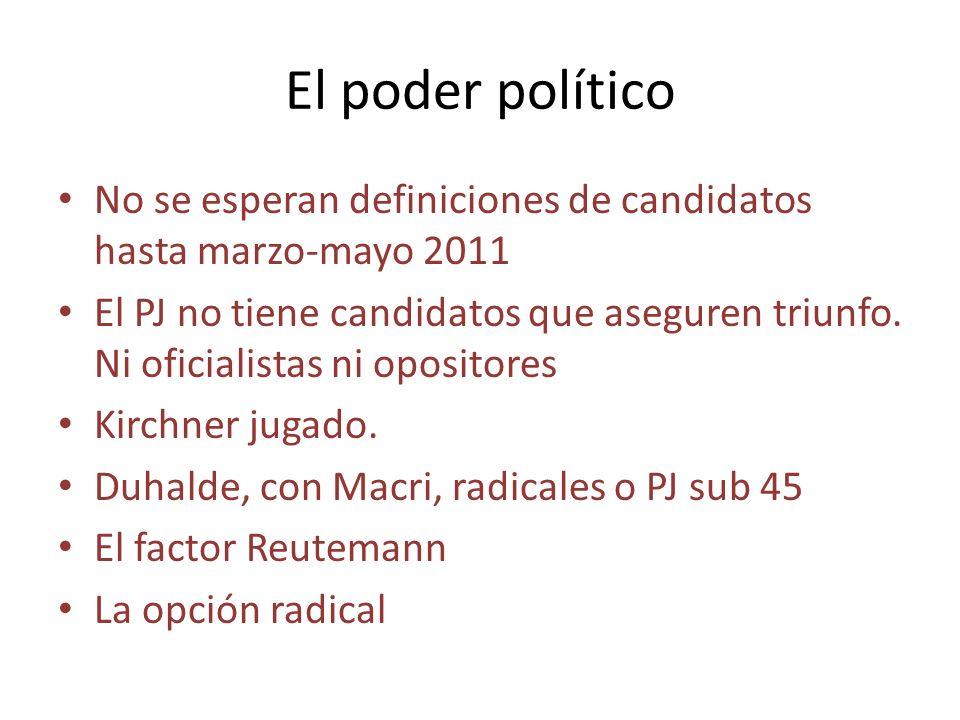 El poder político No se esperan definiciones de candidatos hasta marzo-mayo 2011 El PJ no tiene candidatos que aseguren triunfo.
