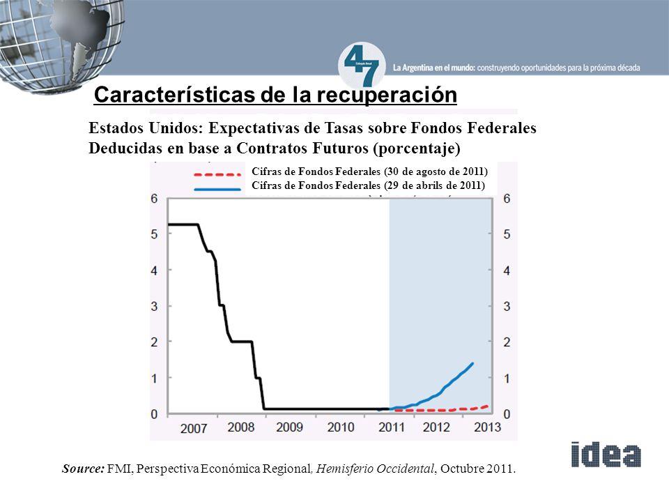 Source: FMI, Perspectiva Económica Regional, Hemisferio Occidental, Octubre 2011.