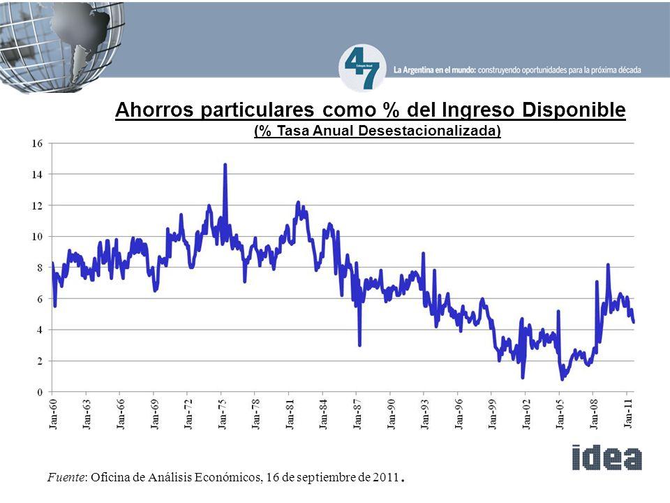 Fuente: Oficina de Análisis Económicos, 16 de septiembre de 2011.