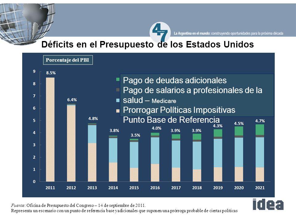 Déficits en el Presupuesto de los Estados Unidos Fuente: Oficina de Presupuesto del Congreso – 14 de septiembre de 2011.