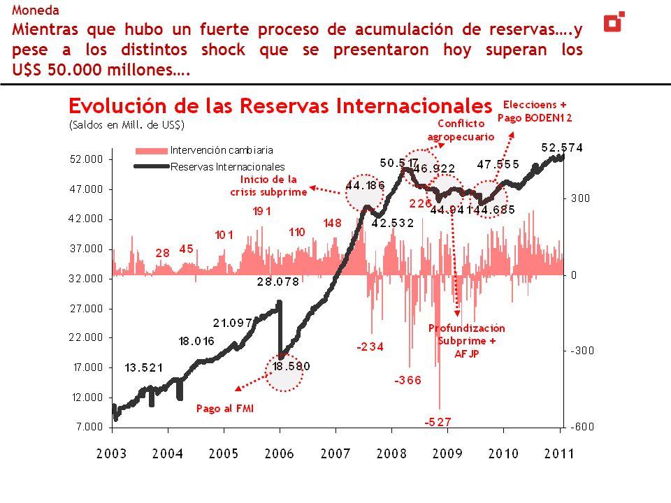 Moneda Mientras que hubo un fuerte proceso de acumulación de reservas….y pese a los distintos shock que se presentaron hoy superan los U$S 50.000 millones….