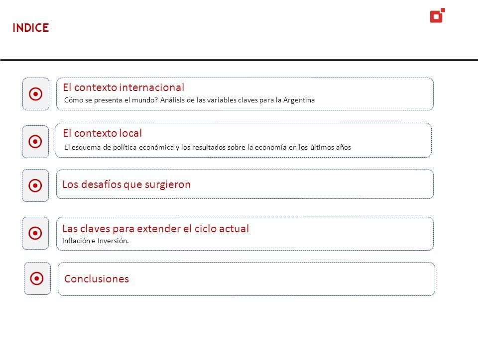 Los desafíos que surgieron Las claves para extender el ciclo actual Inflación e Inversión.