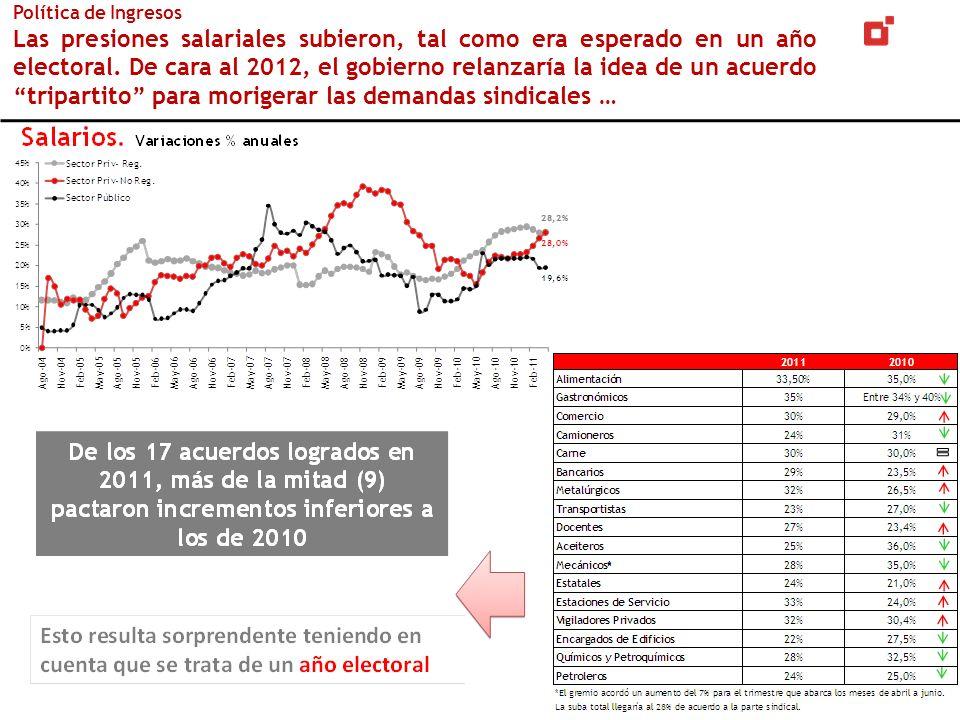 Política de Ingresos Las presiones salariales subieron, tal como era esperado en un año electoral.
