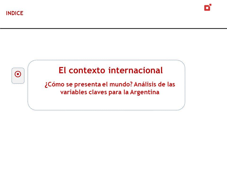 INDICE El contexto internacional ¿ Cómo se presenta el mundo.