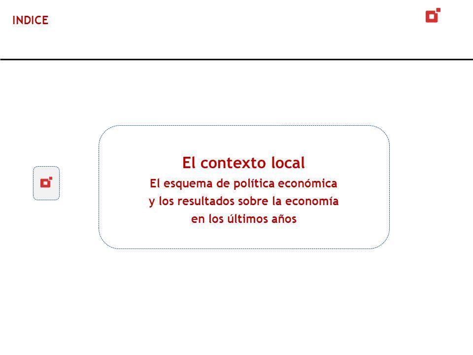 INDICE El contexto local El esquema de política económica y los resultados sobre la economía en los últimos años