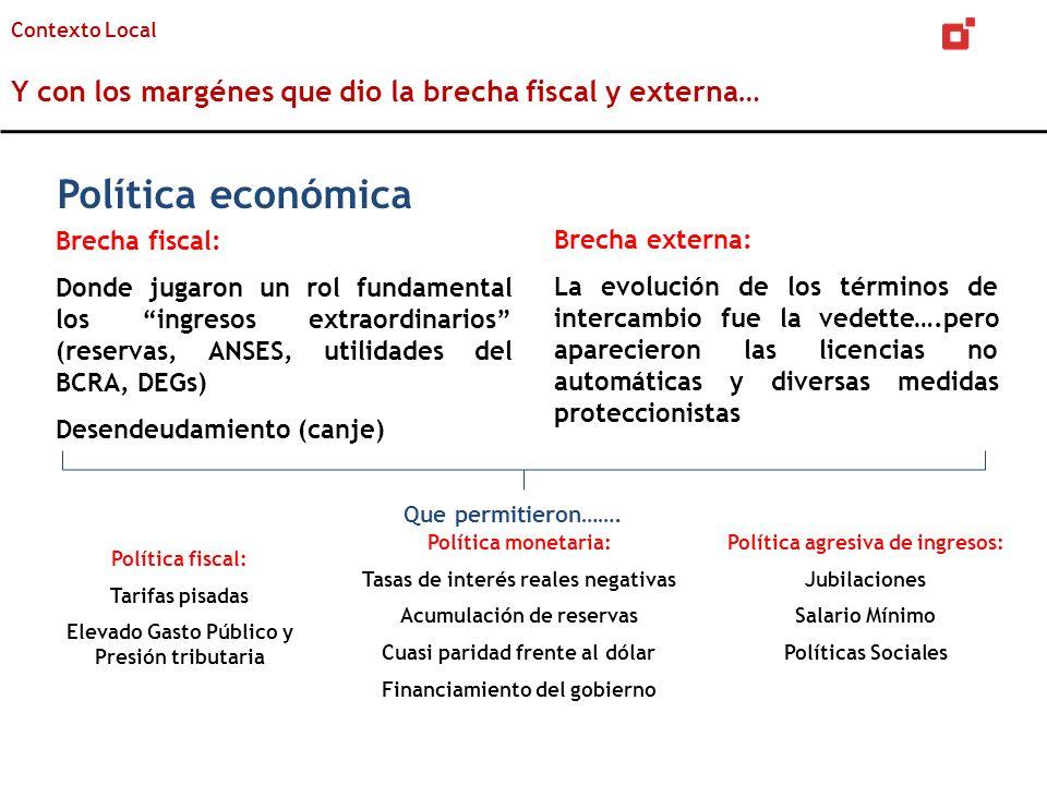 Política Fiscal En los últimos años se logró mantener la Brecha fiscal…y con ello se pudo hacer política expansiva pese al cierre del mercado voluntario de deuda….