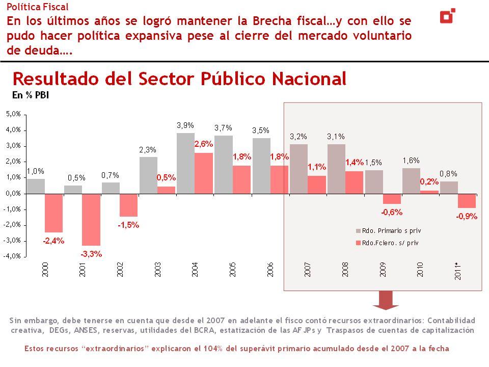 Sector Externo Y también se sostuvo la Brecha Externa…aunque se ha vuelto decreciente y el gobierno recurrió a licencias no automáticas y otras medidas restrictivas del comercio….