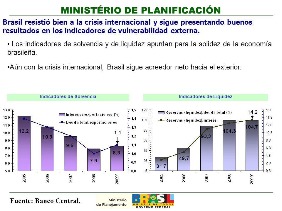Brasil resistió bien a la crisis internacional y sigue presentando buenos resultados en los indicadores de vulnerabilidad externa.