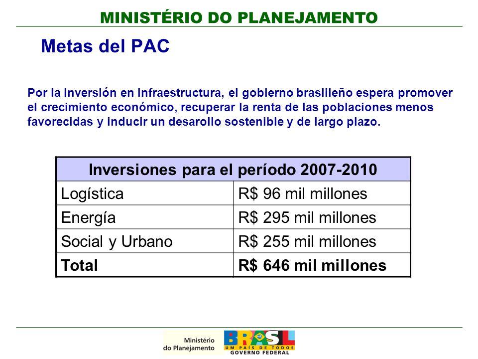 MINISTÉRIO DO PLANEJAMENTO Metas del PAC Por la inversión en infraestructura, el gobierno brasilieño espera promover el crecimiento económico, recuperar la renta de las poblaciones menos favorecidas y inducir un desarollo sostenible y de largo plazo.