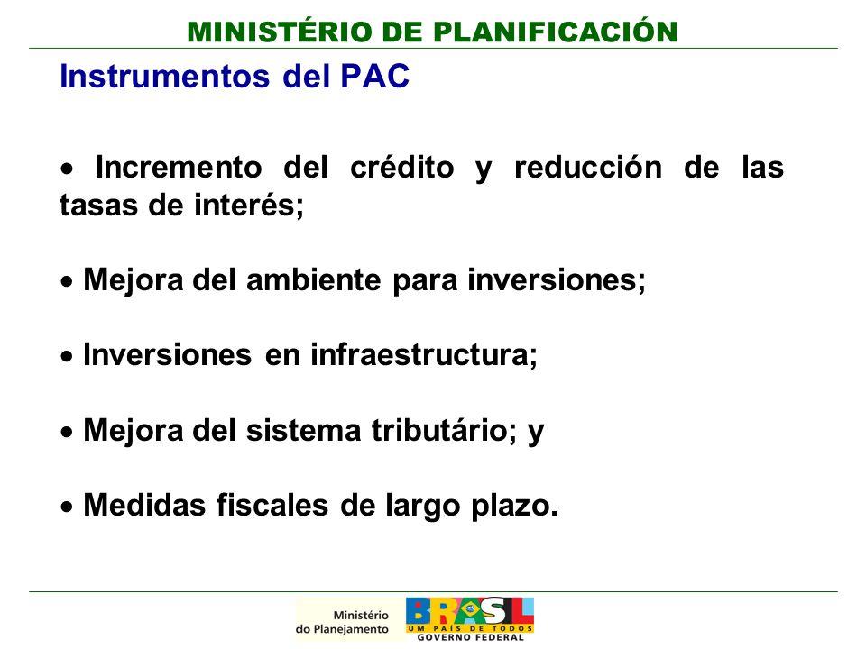 MINISTÉRIO DE PLANIFICACIÓN Instrumentos del PAC Incremento del crédito y reducción de las tasas de interés; Mejora del ambiente para inversiones; Inversiones en infraestructura; Mejora del sistema tributário; y Medidas fiscales de largo plazo.
