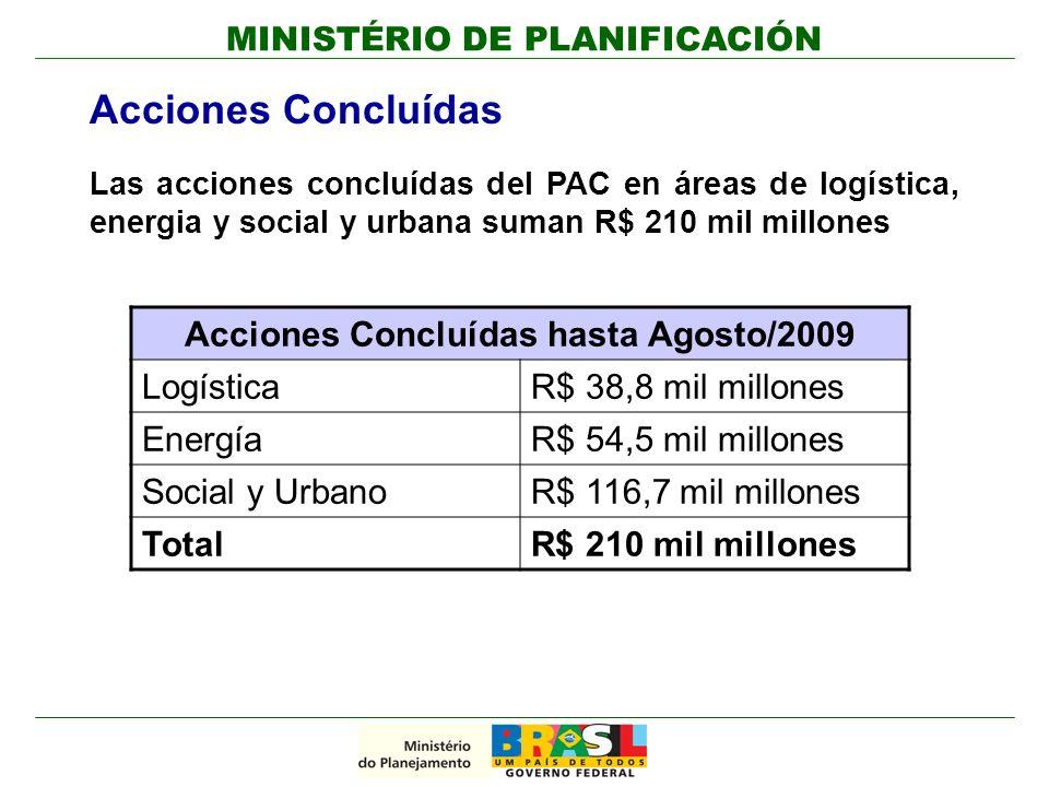MINISTÉRIO DE PLANIFICACIÓN Acciones Concluídas Acciones Concluídas hasta Agosto/2009 LogísticaR$ 38,8 mil millones EnergíaR$ 54,5 mil millones Social y UrbanoR$ 116,7 mil millones TotalR$ 210 mil millones Las acciones concluídas del PAC en áreas de logística, energia y social y urbana suman R$ 210 mil millones