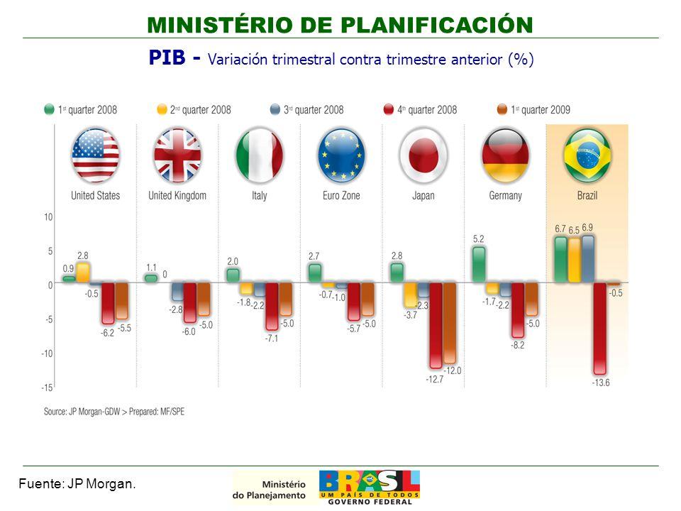 La ejecución de una política fiscal consistente nos permitió implementar acciones contra-cíclicas robustas.