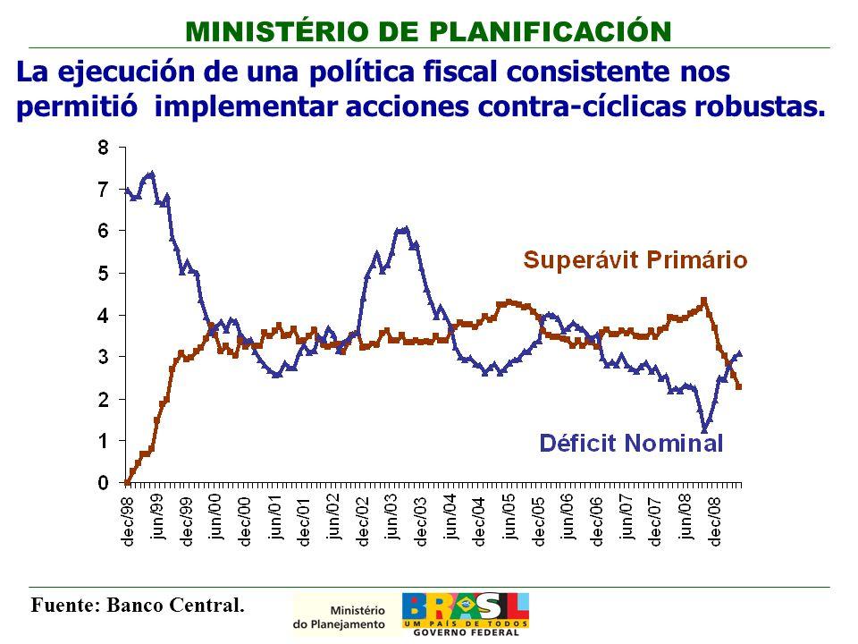 10 Aún con los esfuerzos fiscales actuales, Brasil dispone de un buen resultado fiscal (Déficit como % PIB) Fuente: The Economist MINISTÉRIO DE PLANIFICACIÓN