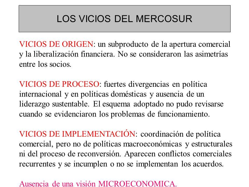 LOS VICIOS DEL MERCOSUR VICIOS DE ORIGEN: un subproducto de la apertura comercial y la liberalización financiera. No se consideraron las asimetrías en