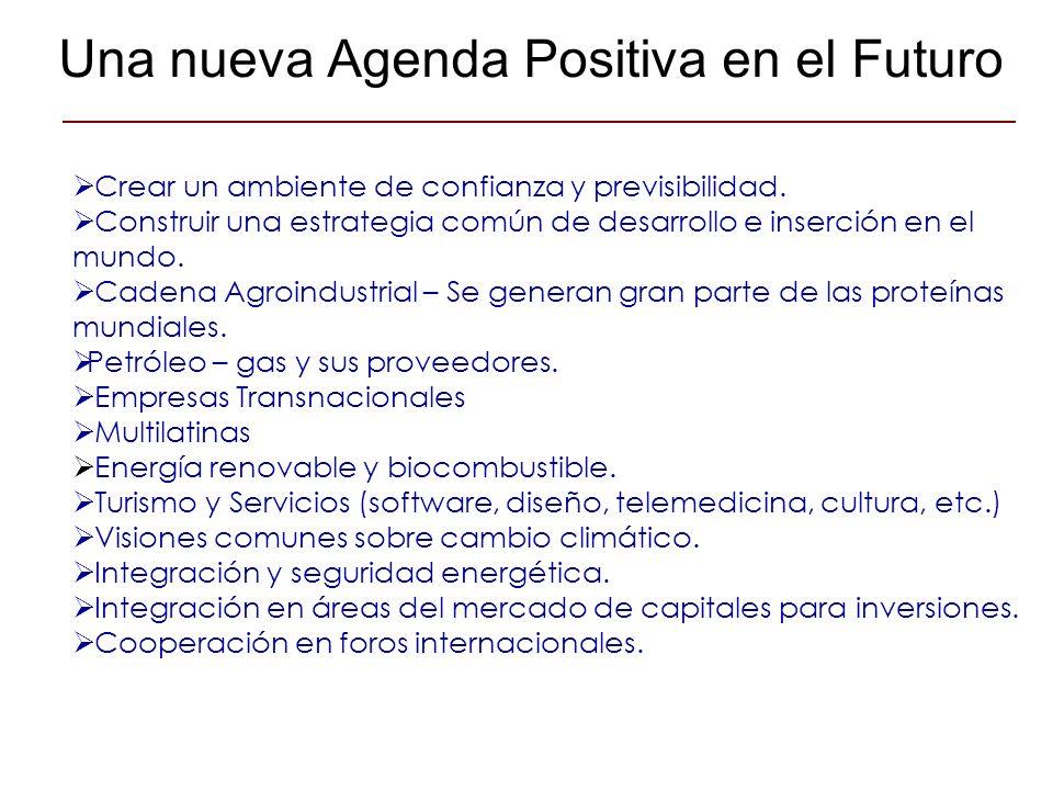 Una nueva Agenda Positiva en el Futuro Crear un ambiente de confianza y previsibilidad.
