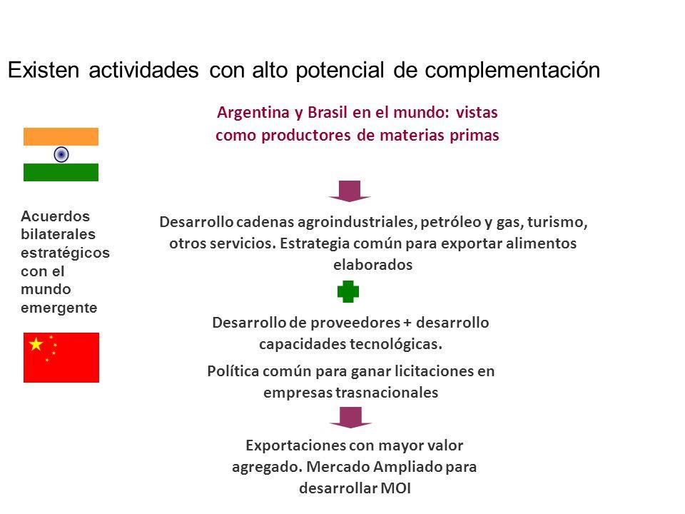 Argentina y Brasil en el mundo: vistas como productores de materias primas Desarrollo cadenas agroindustriales, petróleo y gas, turismo, otros servici