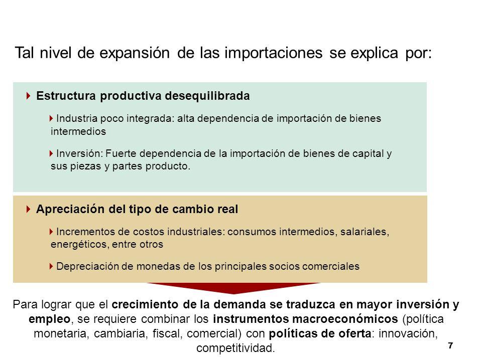 7 Tal nivel de expansión de las importaciones se explica por: Estructura productiva desequilibrada Industria poco integrada: alta dependencia de importación de bienes intermedios Inversión: Fuerte dependencia de la importación de bienes de capital y sus piezas y partes producto.