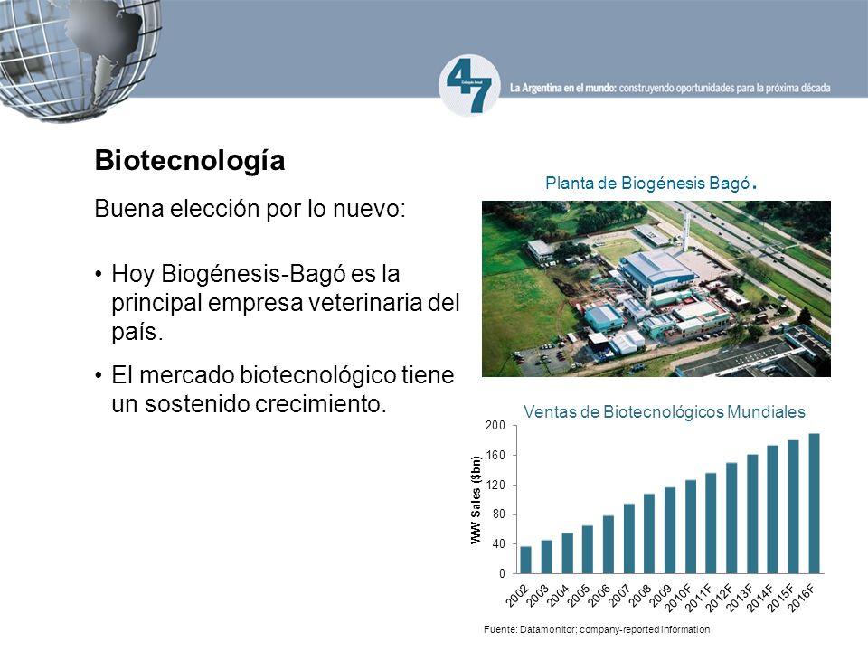 Buena elección por lo nuevo: Hoy Biogénesis-Bagó es la principal empresa veterinaria del país. El mercado biotecnológico tiene un sostenido crecimient