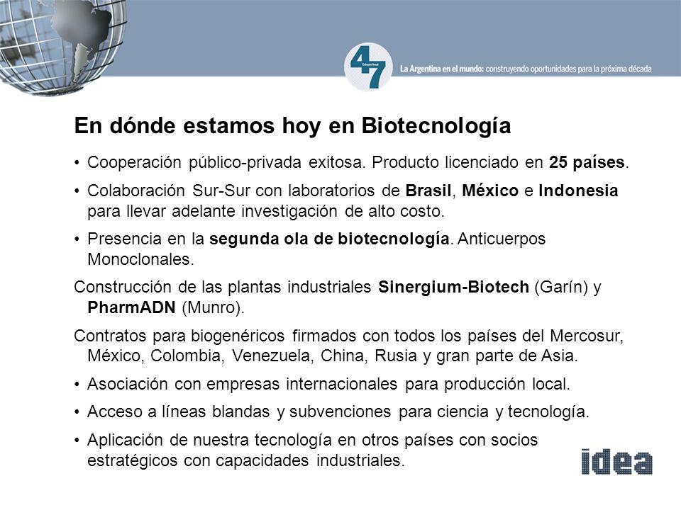 Cooperación público-privada exitosa. Producto licenciado en 25 países. Colaboración Sur-Sur con laboratorios de Brasil, México e Indonesia para llevar