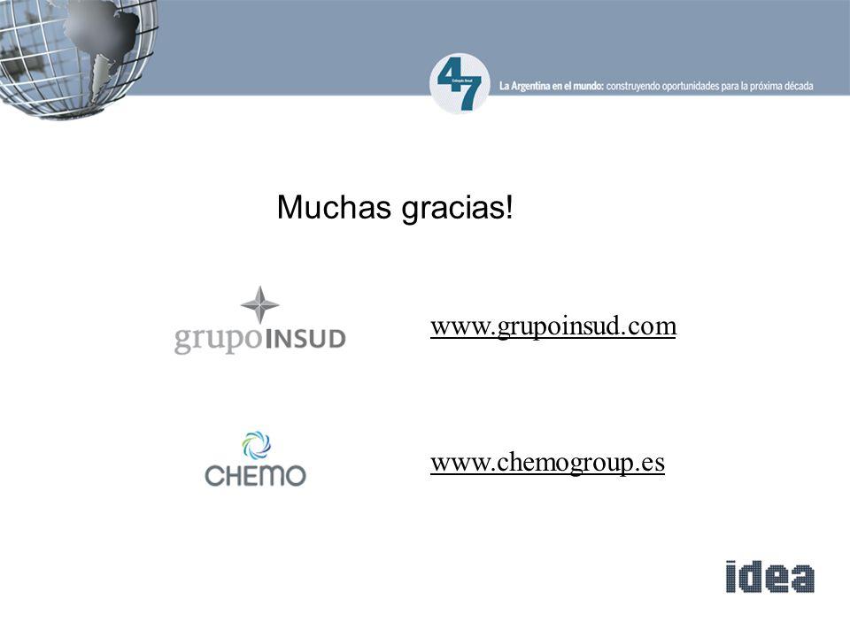 Muchas gracias! www.grupoinsud.com www.chemogroup.es
