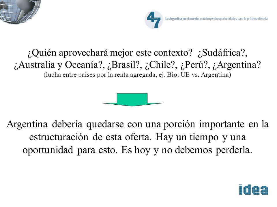 ¿Quién aprovechará mejor este contexto? ¿Sudáfrica?, ¿Australia y Oceanía?, ¿Brasil?, ¿Chile?, ¿Perú?, ¿Argentina? (lucha entre países por la renta ag
