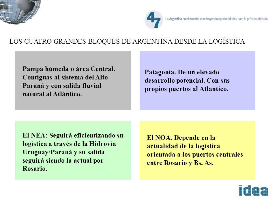 LOS CUATRO GRANDES BLOQUES DE ARGENTINA DESDE LA LOGÍSTICA Pampa húmeda o área Central. Contiguas al sistema del Alto Paraná y con salida fluvial natu