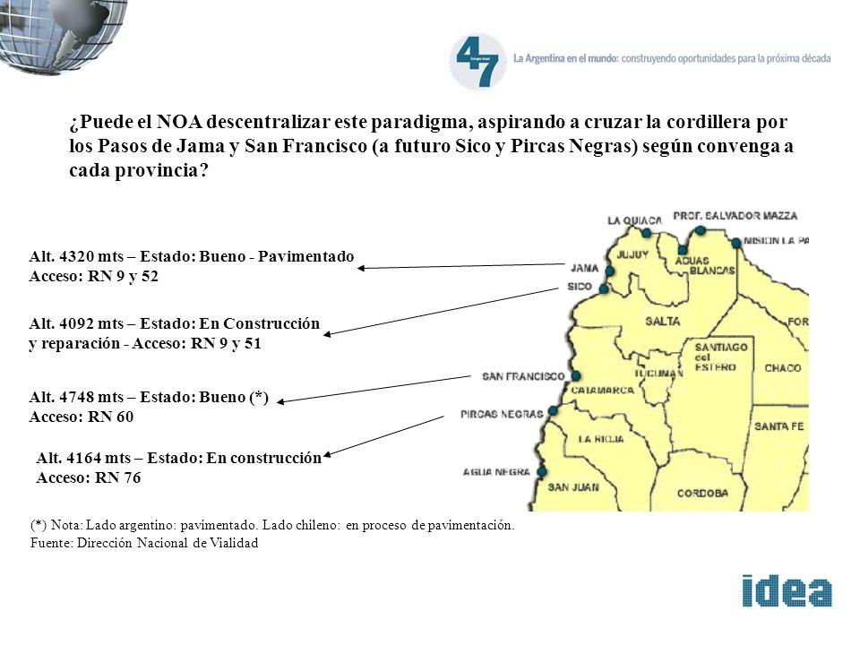 (*) Nota: Lado argentino: pavimentado. Lado chileno: en proceso de pavimentación. Fuente: Dirección Nacional de Vialidad Alt. 4320 mts – Estado: Bueno