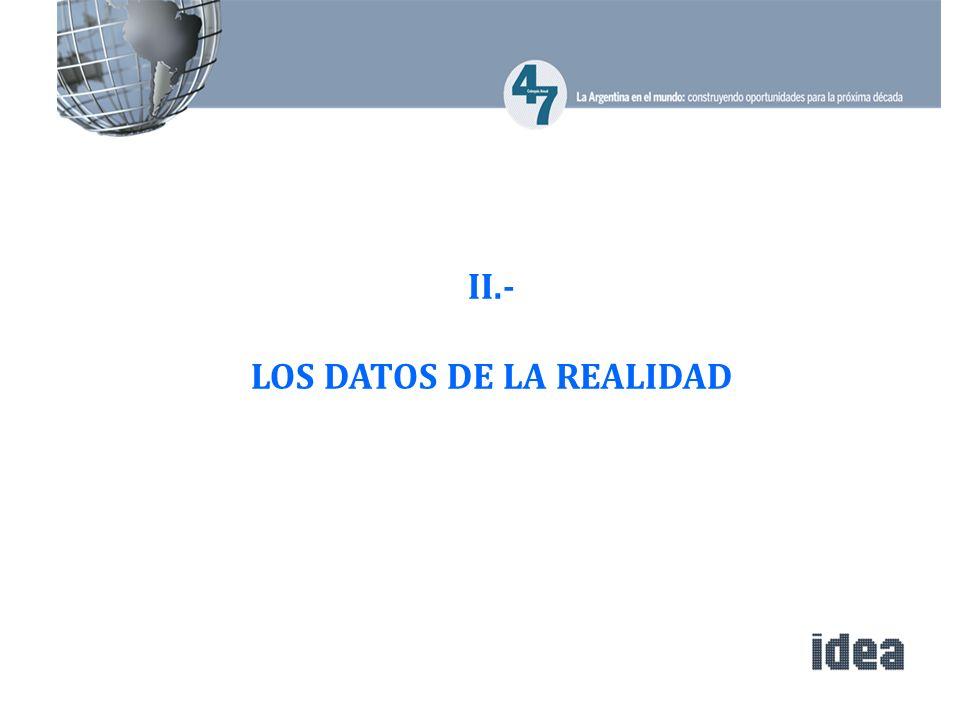 II.- LOS DATOS DE LA REALIDAD