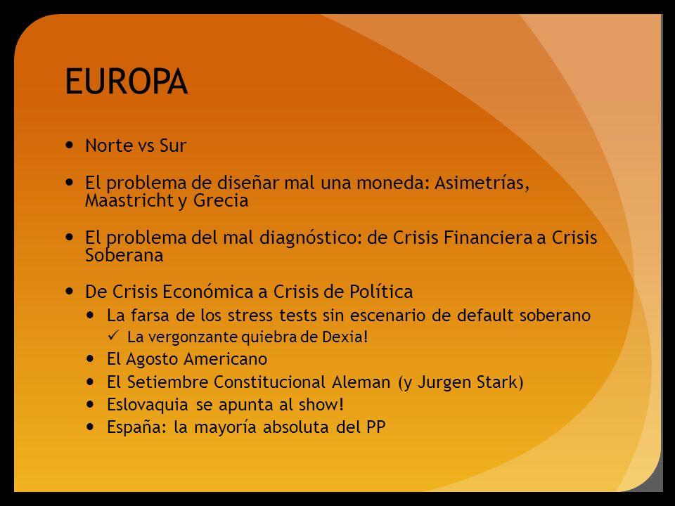 EUROPA Norte vs Sur El problema de diseñar mal una moneda: Asimetrías, Maastricht y Grecia El problema del mal diagnóstico: de Crisis Financiera a Cri