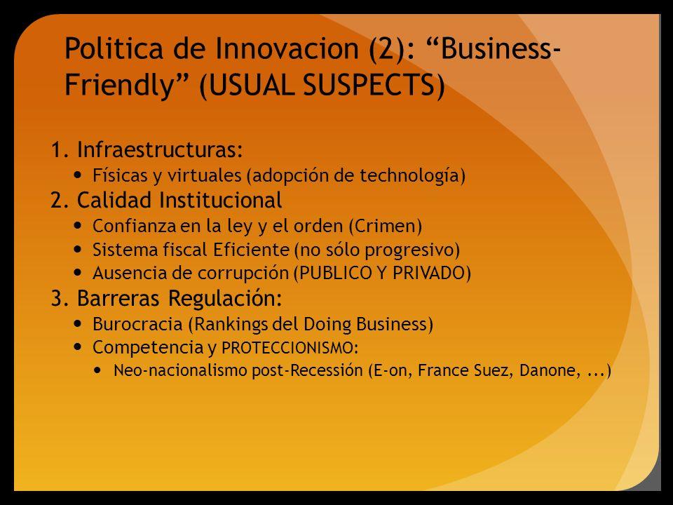 Politica de Innovacion (2): Business- Friendly (USUAL SUSPECTS) 1. Infraestructuras: Físicas y virtuales (adopción de technología) 2. Calidad Instituc