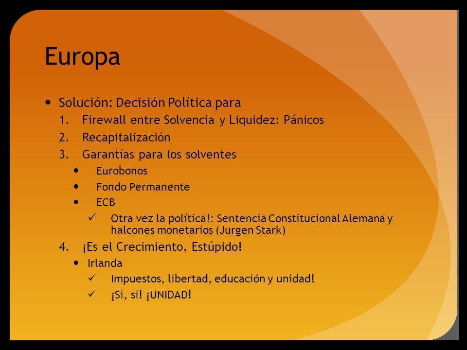 Europa Solución: Decisión Política para 1.Firewall entre Solvencia y Liquidez: Pánicos 2.Recapitalización 3.Garantías para los solventes Eurobonos Fon