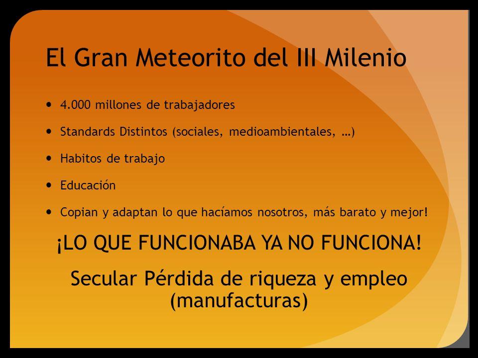 El Gran Meteorito del III Milenio 4.000 millones de trabajadores Standards Distintos (sociales, medioambientales, …) Habitos de trabajo Educación Copi