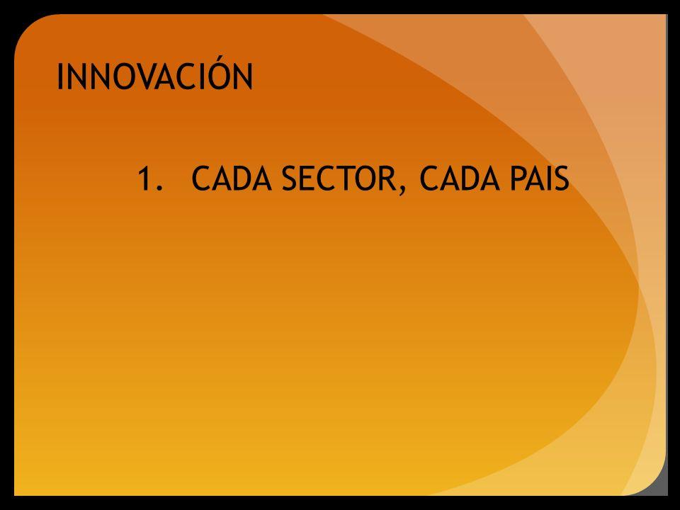 INNOVACIÓN 1.CADA SECTOR, CADA PAIS