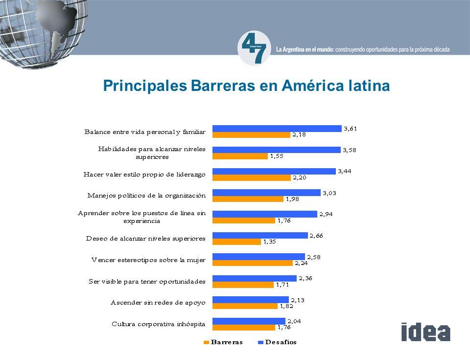 Principales Barreras en América latina 10