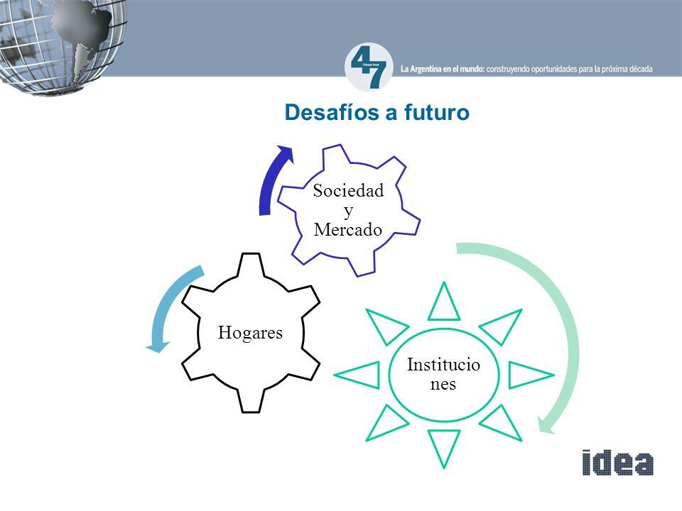 Institucio nes Hogares Sociedad y Mercado Desafíos a futuro