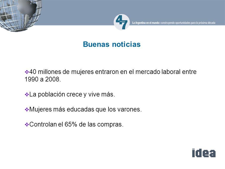 Buenas noticias 40 millones de mujeres entraron en el mercado laboral entre 1990 a 2008.
