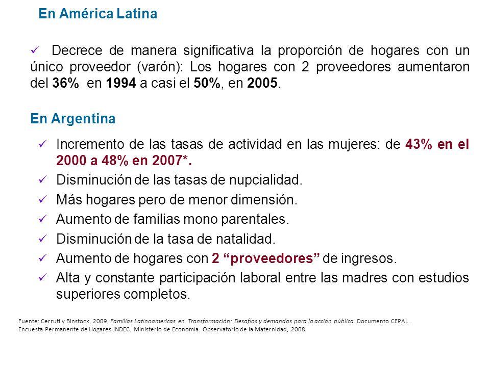 En América Latina Decrece de manera significativa la proporción de hogares con un único proveedor (varón): Los hogares con 2 proveedores aumentaron del 36% en 1994 a casi el 50%, en 2005.