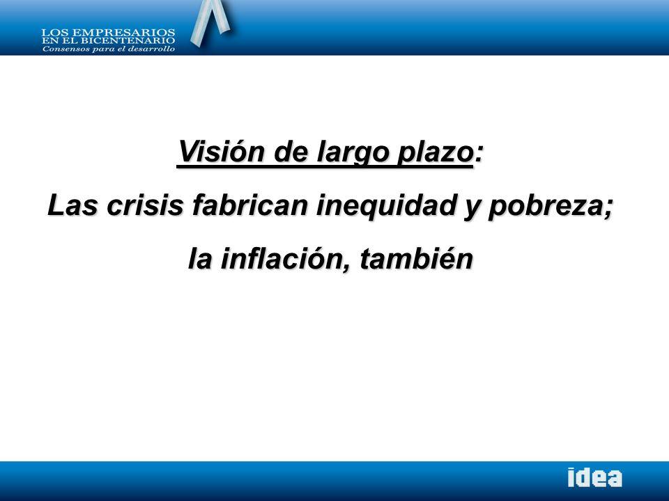 Visión de largo plazo: Las crisis fabrican inequidad y pobreza; la inflación, también