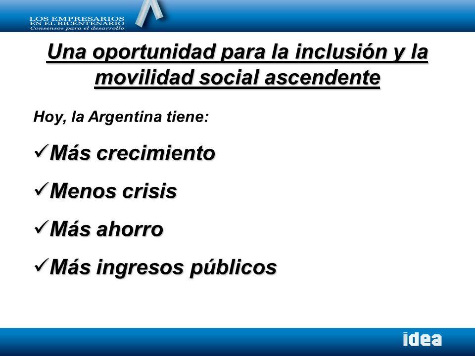 Una oportunidad para la inclusión y la movilidad social ascendente Hoy, la Argentina tiene: Más crecimiento Más crecimiento Menos crisis Menos crisis