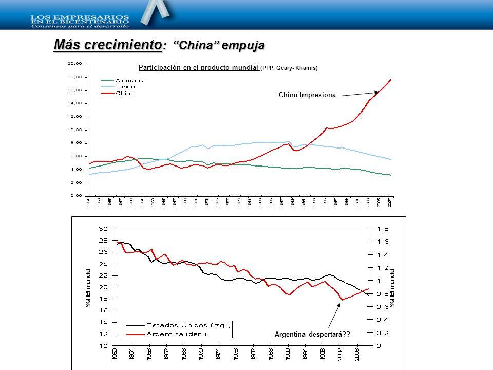 Más crecimiento : China empuja China Impresiona Participación en el producto mundial (PPP, Geary- Khamis) Argentina despertará