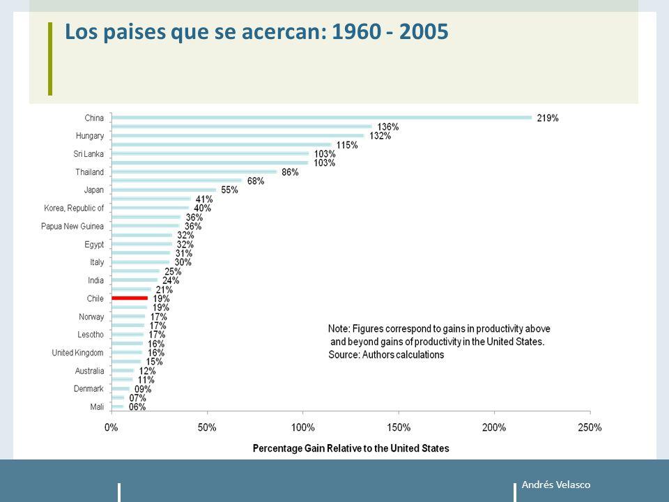 Andrés Velasco Los paises que se acercan: 1960 - 2005