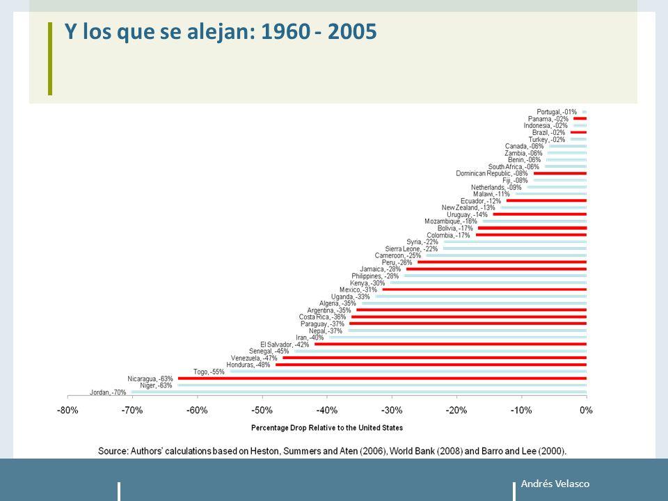 Andrés Velasco Y los que se alejan: 1960 - 2005