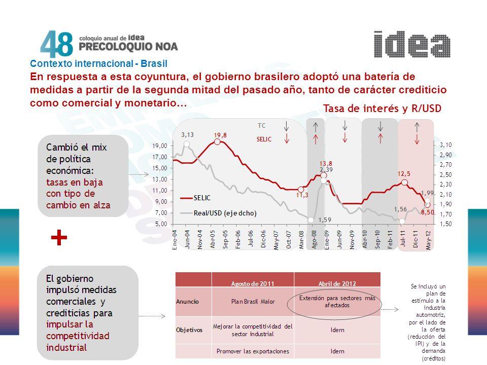 Contexto internacional - Brasil En respuesta a esta coyuntura, el gobierno brasilero adoptó una batería de medidas a partir de la segunda mitad del pa