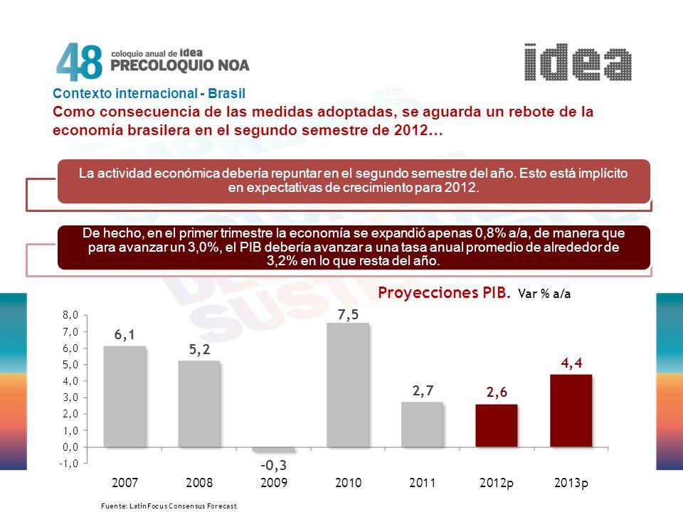 Contexto internacional - Brasil Como consecuencia de las medidas adoptadas, se aguarda un rebote de la economía brasilera en el segundo semestre de 2012… La actividad económica debería repuntar en el segundo semestre del año.