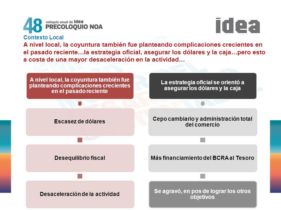 Contexto Local A nivel local, la coyuntura también fue planteando complicaciones crecientes en el pasado reciente…la estrategia oficial, asegurar los