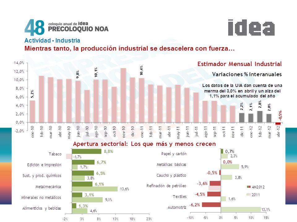 Actividad - Industria Mientras tanto, la producción industrial se desacelera con fuerza…