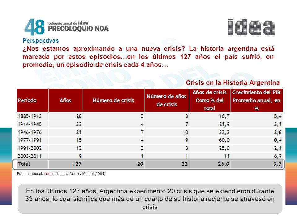 Perspectivas ¿Nos estamos aproximando a una nueva crisis? La historia argentina está marcada por estos episodios…en los últimos 127 años el país sufri