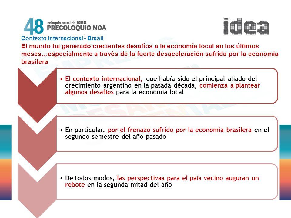 Contexto internacional - Brasil El mundo ha generado crecientes desafíos a la economía local en los últimos meses…especialmente a través de la fuerte desaceleración sufrida por la economía brasilera El contexto internacional, que había sido el principal aliado del crecimiento argentino en la pasada década, comienza a plantear algunos desafíos para la economía local En particular, por el frenazo sufrido por la economía brasilera en el segundo semestre del año pasado De todos modos, las perspectivas para el país vecino auguran un rebote en la segunda mitad del año