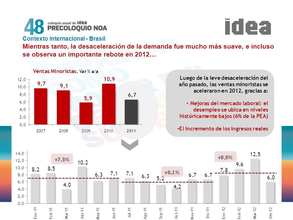 Contexto internacional - Brasil Mientras tanto, la desaceleración de la demanda fue mucho más suave, e incluso se observa un importante rebote en 2012…