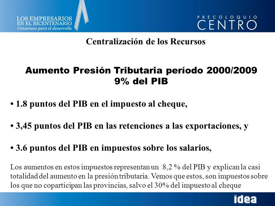 Centralización de los Recursos Aumento Presión Tributaria período 2000/2009 9% del PIB 1.8 puntos del PIB en el impuesto al cheque, 3,45 puntos del PI